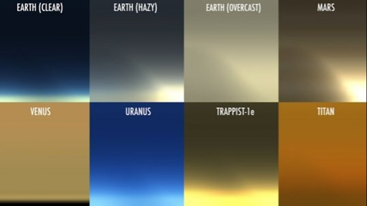 This Is What Sunsets Look Like on Other Worlds