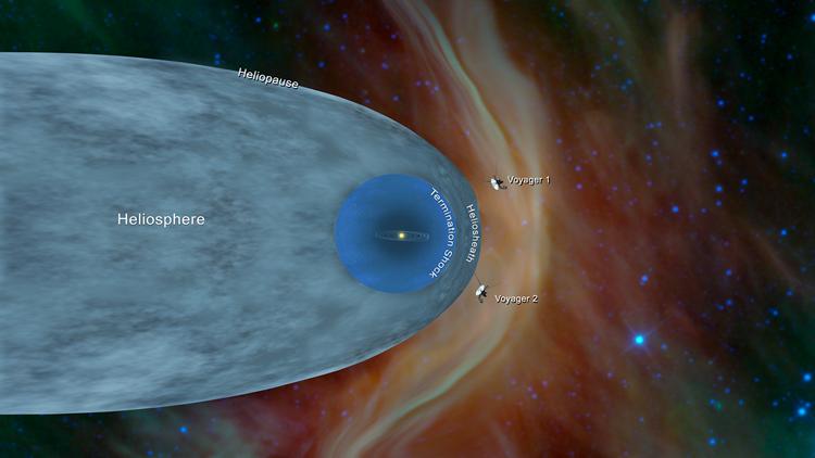 Heliosphere Voyager spacecraft