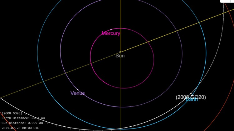 Asteroid the size of Great Pyramid of Giza flew by Earth Sunday
