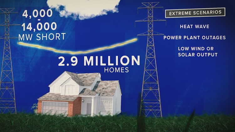 ERCOT expects record demand on the Texas power grid this summer but expects to keep the lights on