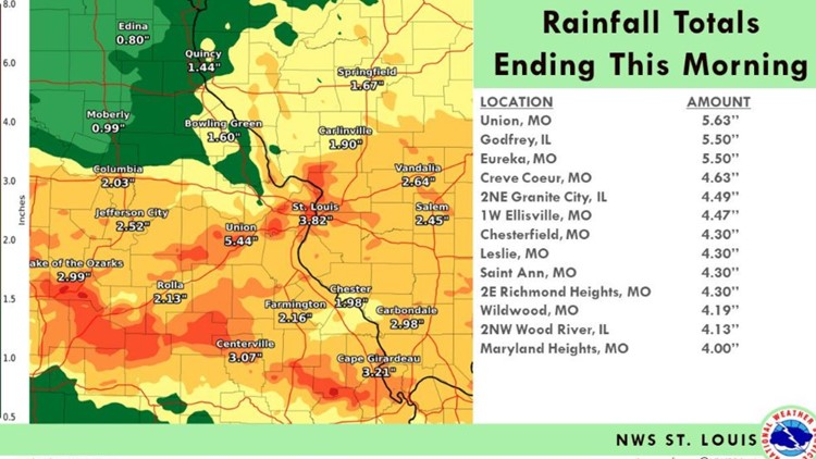 national weather service rainfall totals flash flood