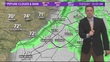 FORECAST: Warm and muggy conditions linger for Central Texas