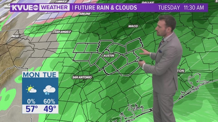 FORECAST: Cool with several rain chances this week