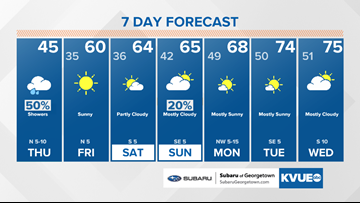 Forecast: Cold, cloudy, light rain for Thursday