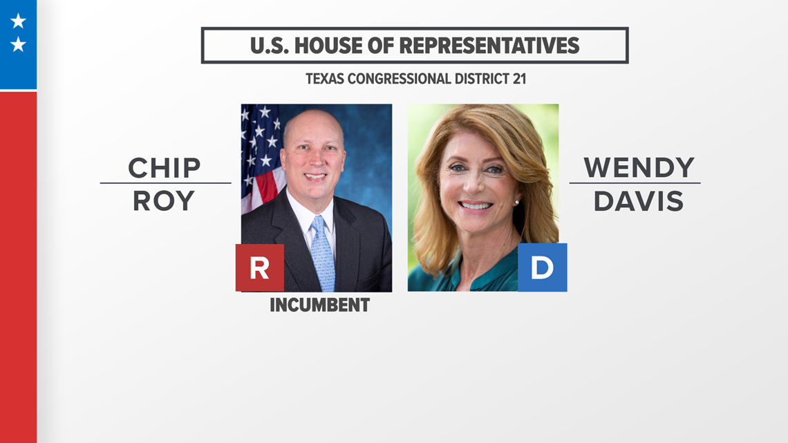Texas This Week: Rep. Chip Roy (R), candidate for U.S. House - District 21