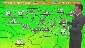 FORECAST: Showers likely today, highs only in the 40s