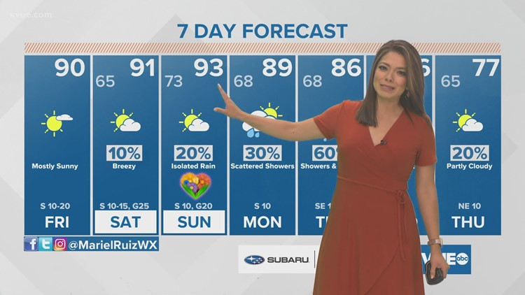 Austin-area weather: May 7th morning forecast with Meteorologist Mariel Ruiz