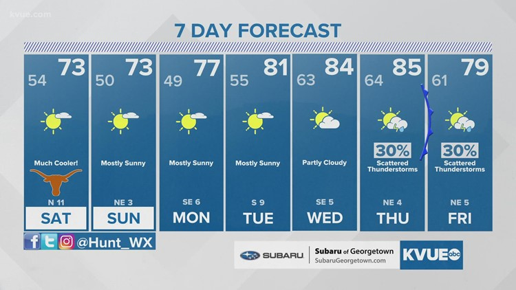 Austin-area weather: October 15th late evening forecast with Meteorologist Hunter Williams