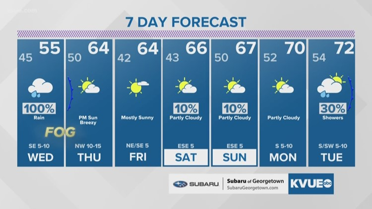 Forecast: Wet and foggy Wednesday
