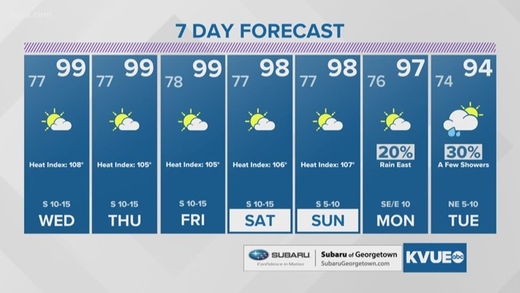 FORECAST: Dangerous heat continues Wednesday