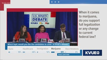 KVUE U.S. Senate Democratic debate: Do you support full legalization or any change to federal marijuana law?