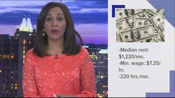 Study: Austin is unaffordable for minimum wage workers