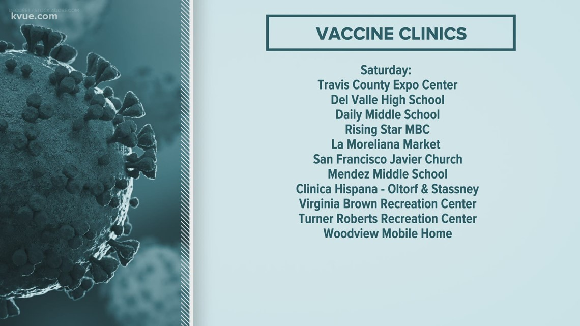 COVID-19 vaccine clinics in Austin from July 15 to July 18