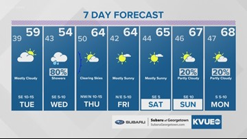 Wet and foggy mid-week; clearing behind cold front Thursday