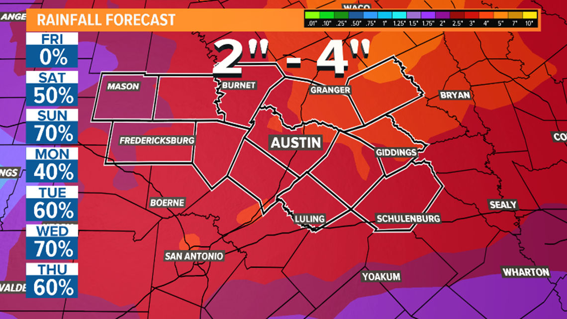 Daily rain chances; rounds of heavy rain and strong storms possible