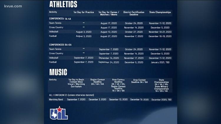Texas high school football playoffs: A look at UIL playoff brackets from 5A/6A