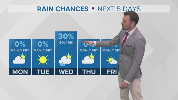 FORECAST: Temperatures slowly warm-up