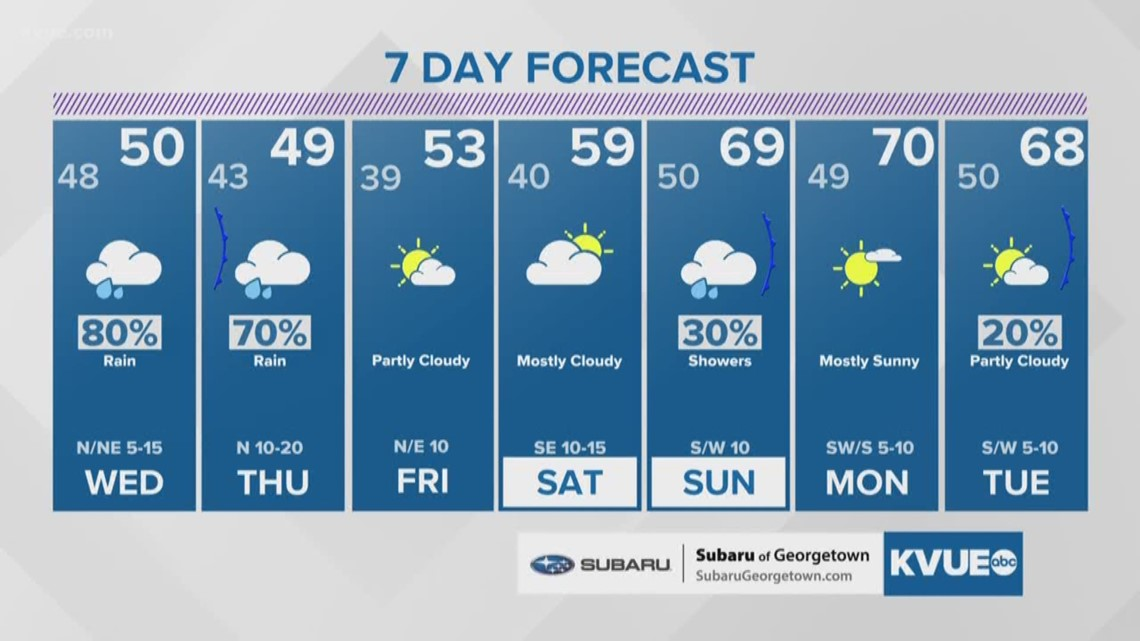 Forecast: Wet and cold through Thursday