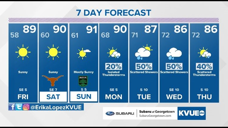 Forecast: Another cool night ahead; first fall weekend is looking gorgeous