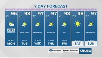 Sunday forecast July 14, 2019