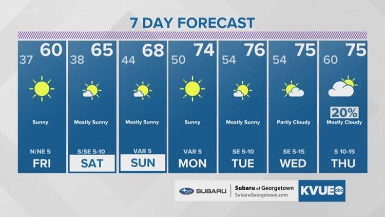 Forecast: Clearing skies tonight; sunny Friday