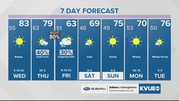Forecast: Sunny, mild weather will be followed by strong cold front Thursday night