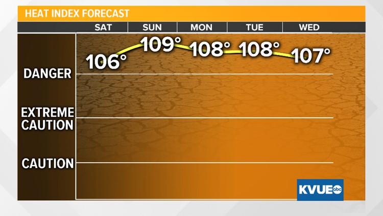 Heat Index Chart_1531520903993.png.jpg