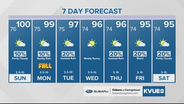 Forecast: Heat doesn't look to budge through September