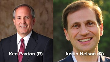 Texas Attorney General Ken Paxton seeking second term against Democratic Austin lawyer