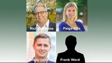 Southwest Austin District 8 council candidates to speak to voters at forum