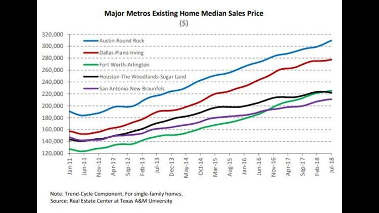 existing home sales price_1538170808450.jpg.jpg
