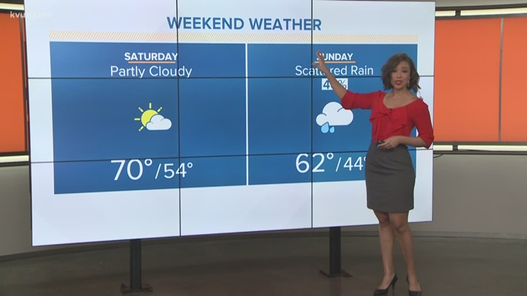 FORECAST: Highs return to the 60s today
