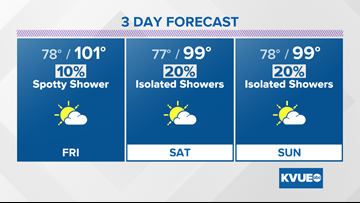 Small rain chances this weekend; hot next week