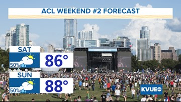 Cooler conditions at weekend 2 of ACL with rain possible