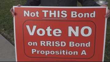 The 2018 Round Rock ISD Bond has many on the fence: Here's what you need to know