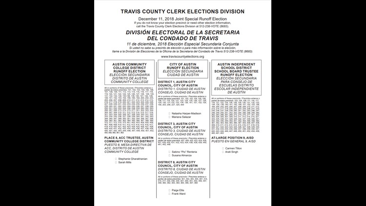Sample Ballot Travis County_1544471867957.PNG.jpg