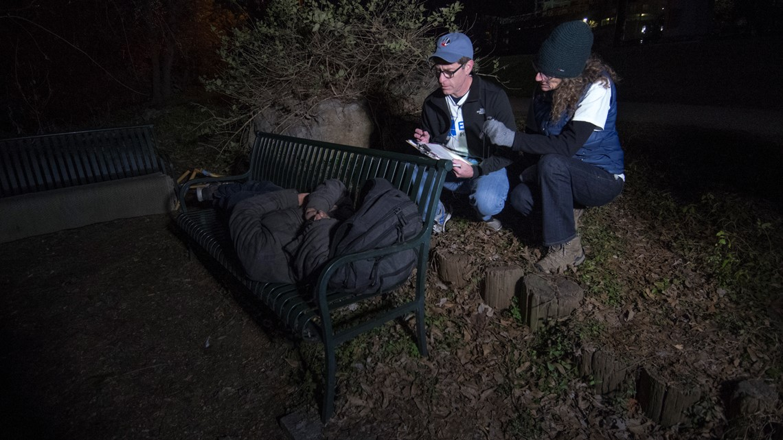 PHOTOS: Homeless count in Austin