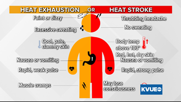 Heat stroke vs. heat exhaustion: Know the warning signs