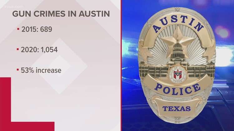 Mass shooting renews conversation about safety on Sixth Street and in Austin