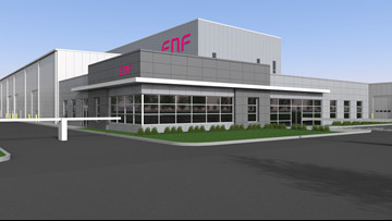 City of Kyle breaks ground on new tech manufacturing facility