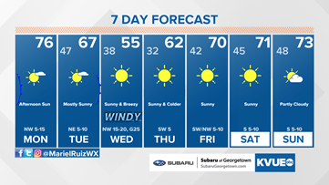 Forecast: Clouds move out leading to a sunny, warm afternoon