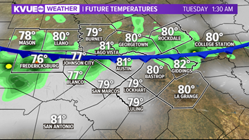 Front to bring cooler temperatures, more comfortable conditions to Central Texas