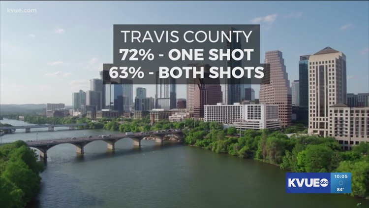Travis, Williamson Covid-19 vaccination rates surpass 70 percent while smaller   Central Texas counties lag behind