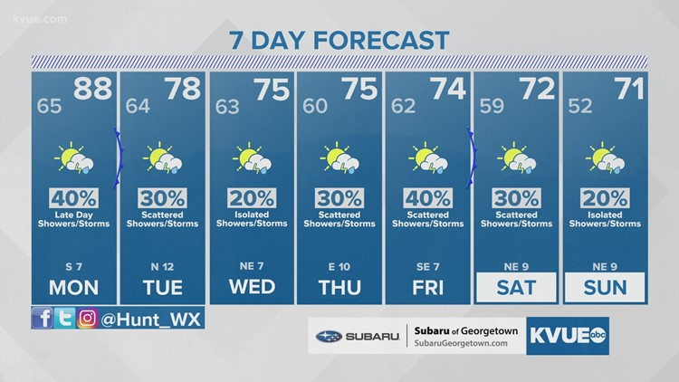 Austin-area weather: April 11 late evening forecast with Meteorologist Hunter Williams