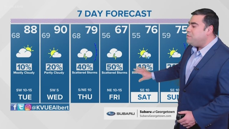 Forecast: Storm chances increase late this week