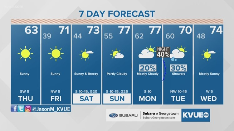 Forecast: Cold again Thursday night, then the weekend looks fantastic