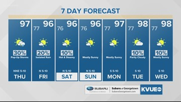 Thursday forecast with Meteorologist Jason Mikell