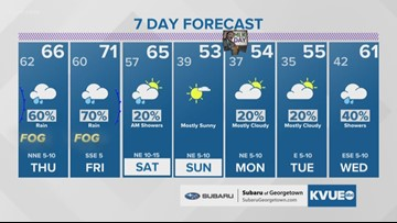 Wednesday night forecast with Meteorologist Jason Mikell