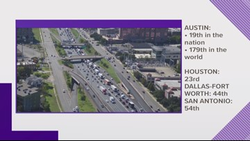Austin makes list of most congested cities