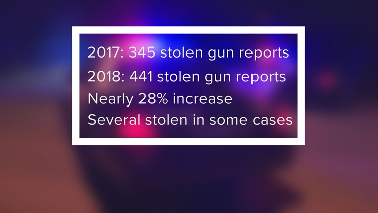 gun thefts from cars on the rise